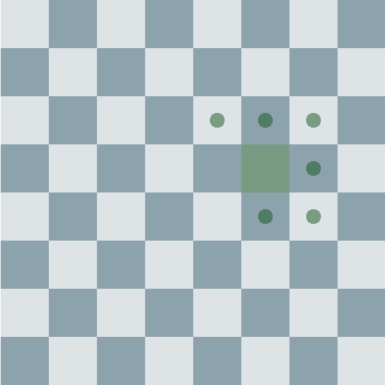 Board showing the legal moves if you click on the square of a piece